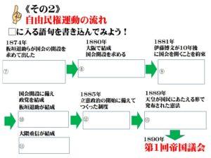 第2回 石川県総合模試ゼミ (社会)