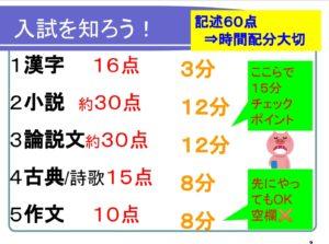 【国語】総合模試&模試ゼミ第3回21年9月